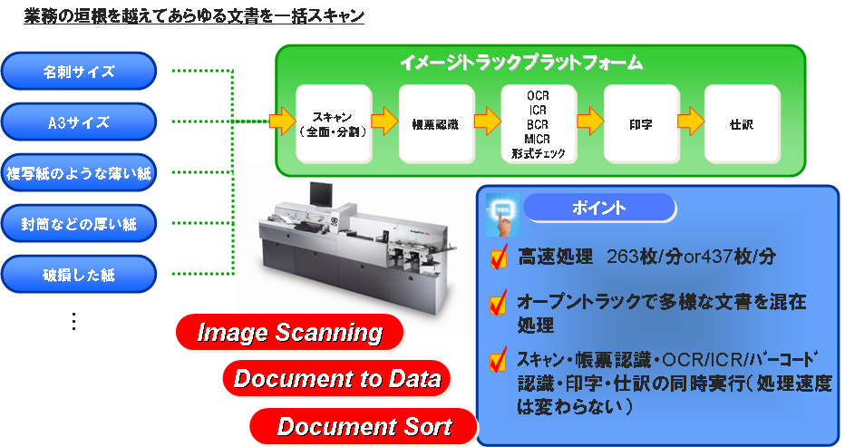 琉球 銀行 金融 機関 コード